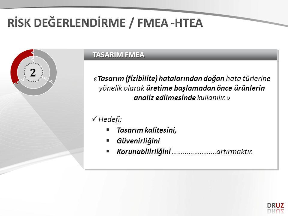 TASARIM FMEA «Tasarım (fizibilite) hatalarından doğan hata türlerine yönelik olarak üretime başlamadan önce ürünlerin analiz edilmesinde kullanılır.»