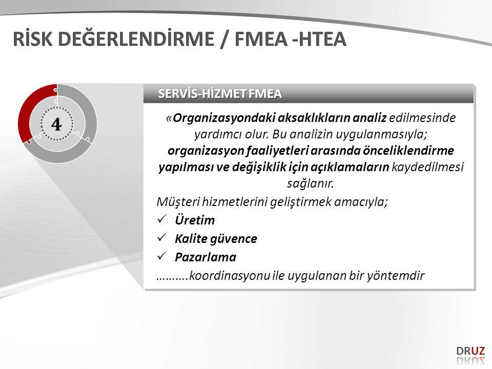 SERVİS-HİZMET FMEA «Organizasyondaki aksaklıkların analiz edilmesinde yardımcı olur. Bu analizin uygulanmasıyla; organizasyon faaliyetleri arasında ön