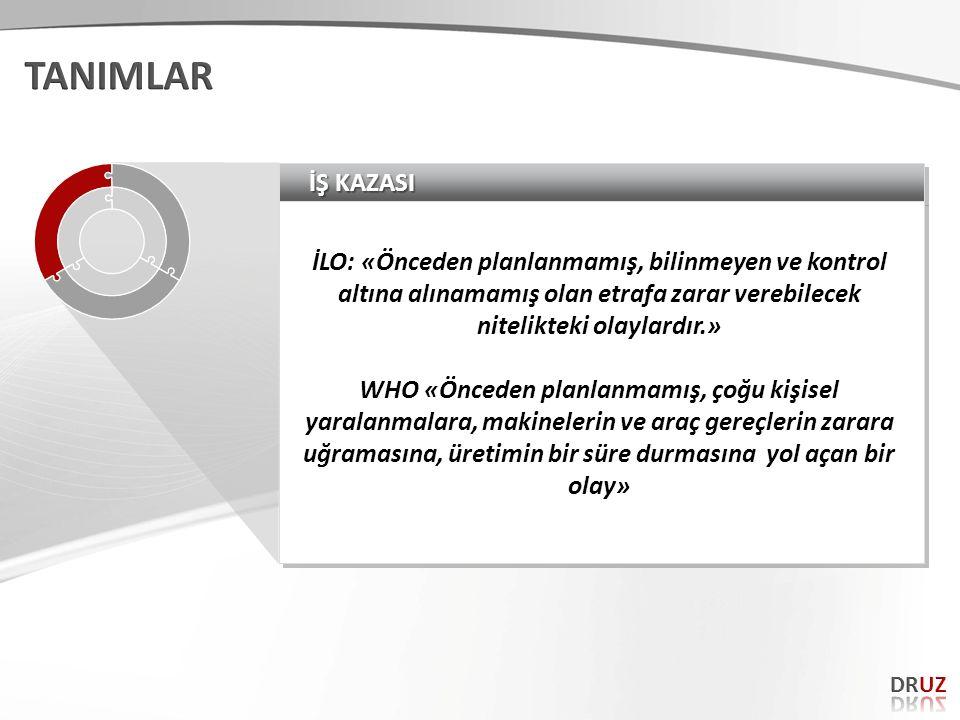 İŞ KAZASI İLO: «Önceden planlanmamış, bilinmeyen ve kontrol altına alınamamış olan etrafa zarar verebilecek nitelikteki olaylardır.» WHO «Önceden plan