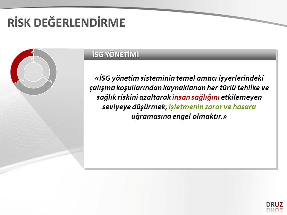 YARI KANTİTATİF (KARMA) METODLAR 1.ETA (Olay Ağacı Analizi Yöntemi) 2.FTA (Hata Ağacı Analizi Yöntemi) 3.Neden-Sonuç Analizi (Sebep-Sonuç Analizi) 1.ETA (Olay Ağacı Analizi Yöntemi) 2.FTA (Hata Ağacı Analizi Yöntemi) 3.Neden-Sonuç Analizi (Sebep-Sonuç Analizi)