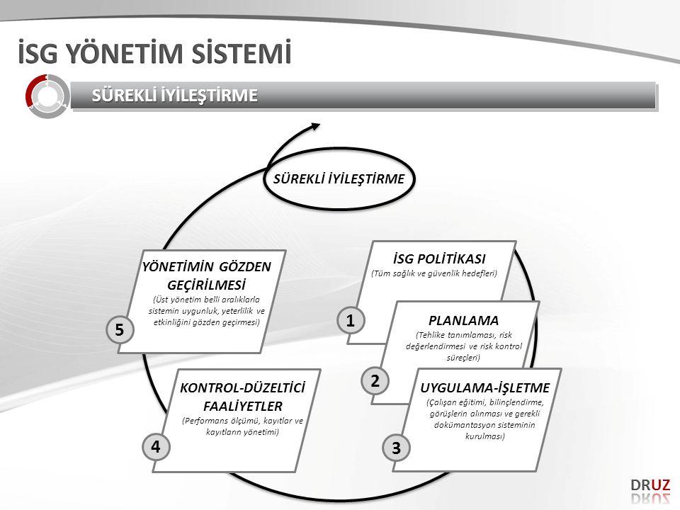 SİSTEM FMEA «Sistem ve alt sistemleri analiz ederek, sistemin eksiklerinden doğan, sistem fonksiyonları arasındaki potansiyel hata türlerini belirlemeye odaklanır.» Hedefi; Sistemin;  Kalitesini,  Güvenirliğini,  Korunabilirliğini ……………………artırmaktır.
