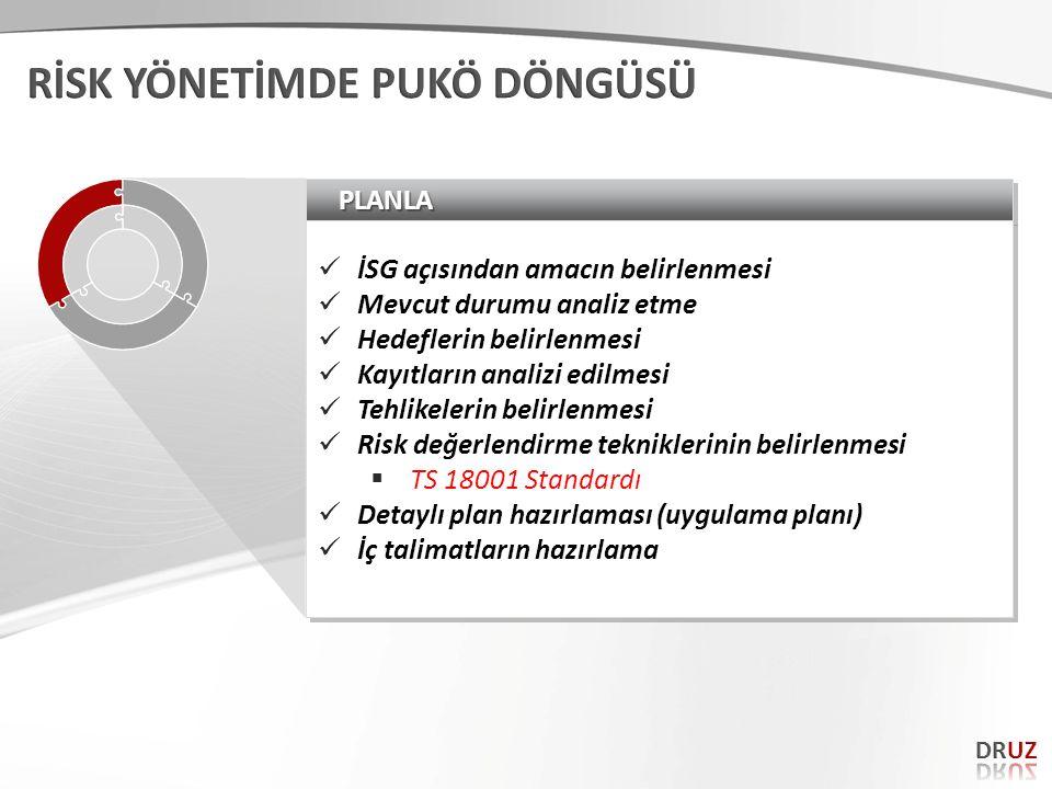 Kalite Yönetim Sistemleri TS EN ISO 9001 TS EN ISO 14001 OHSAS/TS 18001 TS EN ISO 9001 TS EN ISO 14001 OHSAS/TS 18001 10