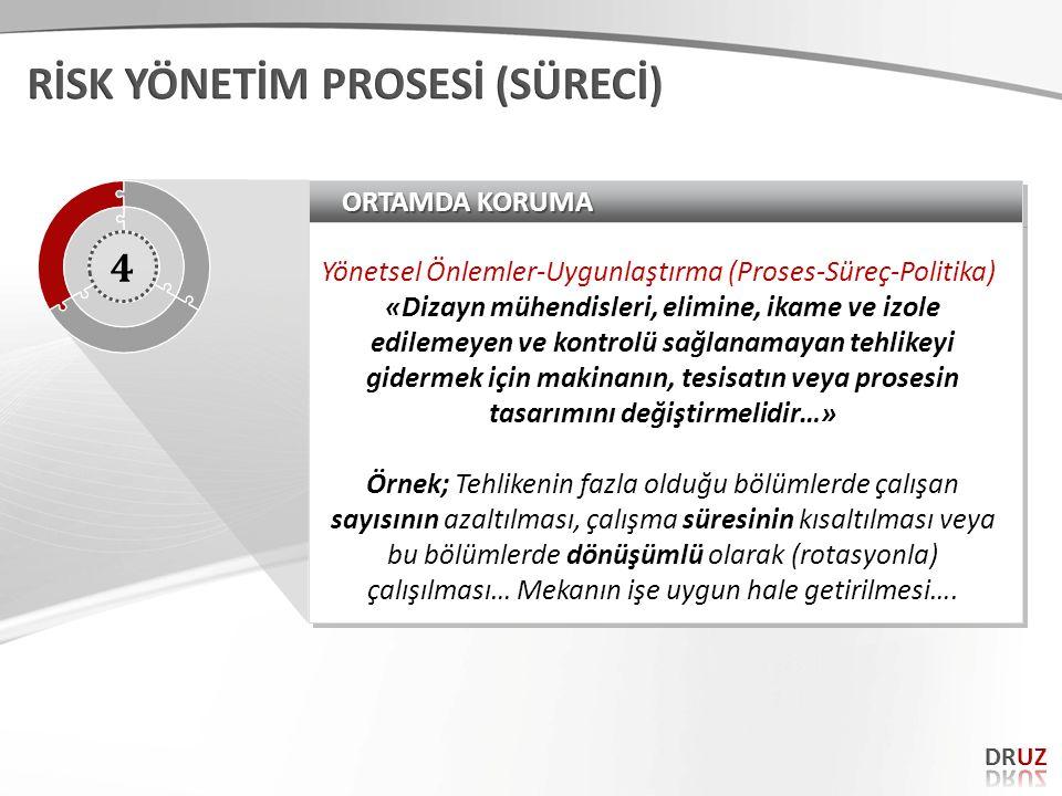 ORTAMDA KORUMA Yönetsel Önlemler-Uygunlaştırma (Proses-Süreç-Politika) «Dizayn mühendisleri, elimine, ikame ve izole edilemeyen ve kontrolü sağlanamay