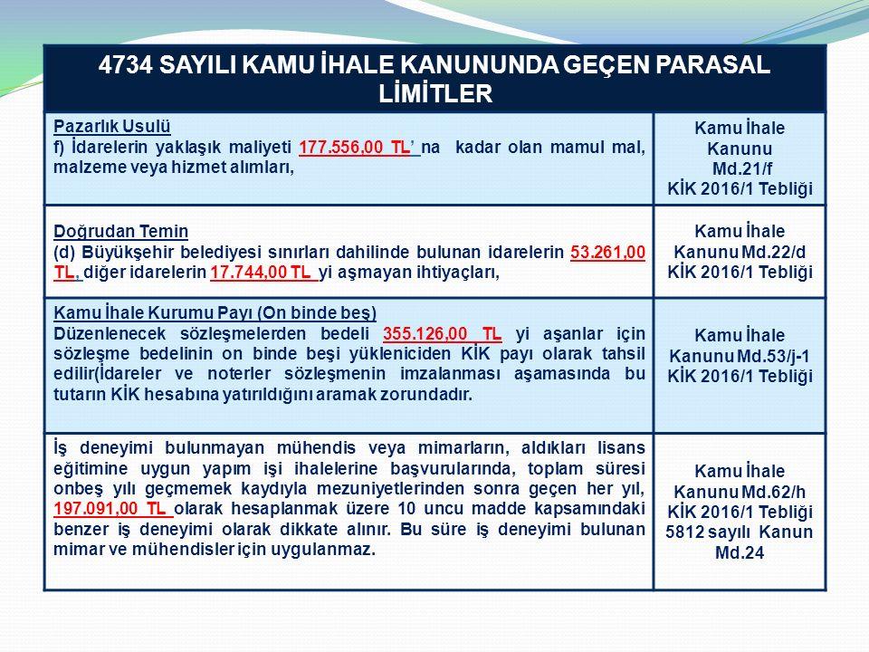 4734 SAYILI KAMU İHALE KANUNUNDA GEÇEN PARASAL LİMİTLER Pazarlık Usulü f) İdarelerin yaklaşık maliyeti 177.556,00 TL' na kadar olan mamul mal, malzeme veya hizmet alımları, Kamu İhale Kanunu Md.21/f KİK 2016/1 Tebliği Doğrudan Temin (d) Büyükşehir belediyesi sınırları dahilinde bulunan idarelerin 53.261,00 TL, diğer idarelerin 17.744,00 TL yi aşmayan ihtiyaçları, Kamu İhale Kanunu Md.22/d KİK 2016/1 Tebliği Kamu İhale Kurumu Payı (On binde beş) Düzenlenecek sözleşmelerden bedeli 355.126,00 TL yi aşanlar için sözleşme bedelinin on binde beşi yükleniciden KİK payı olarak tahsil edilir(İdareler ve noterler sözleşmenin imzalanması aşamasında bu tutarın KİK hesabına yatırıldığını aramak zorundadır.