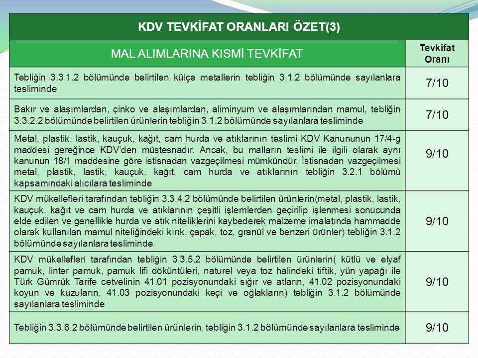 KDV TEVKİFAT ORANLARI ÖZET(3) MAL ALIMLARINA KISMİ TEVKİFAT Tevkifat Oranı Tebliğin 3.3.1.2 bölümünde belirtilen külçe metallerin tebliğin 3.1.2 bölümünde sayılanlara tesliminde 7/10 Bakır ve alaşımlardan, çinko ve alaşımlardan, aliminyum ve alaşımlarından mamul, tebliğin 3.3.2.2 bölümünde belirtilen ürünlerin tebliğin 3.1.2 bölümünde sayılanlara tesliminde 7/10 Metal, plastik, lastik, kauçuk, kağıt, cam hurda ve atıklarının teslimi KDV Kanununun 17/4-g maddesi gereğince KDV'den müstesnadır.