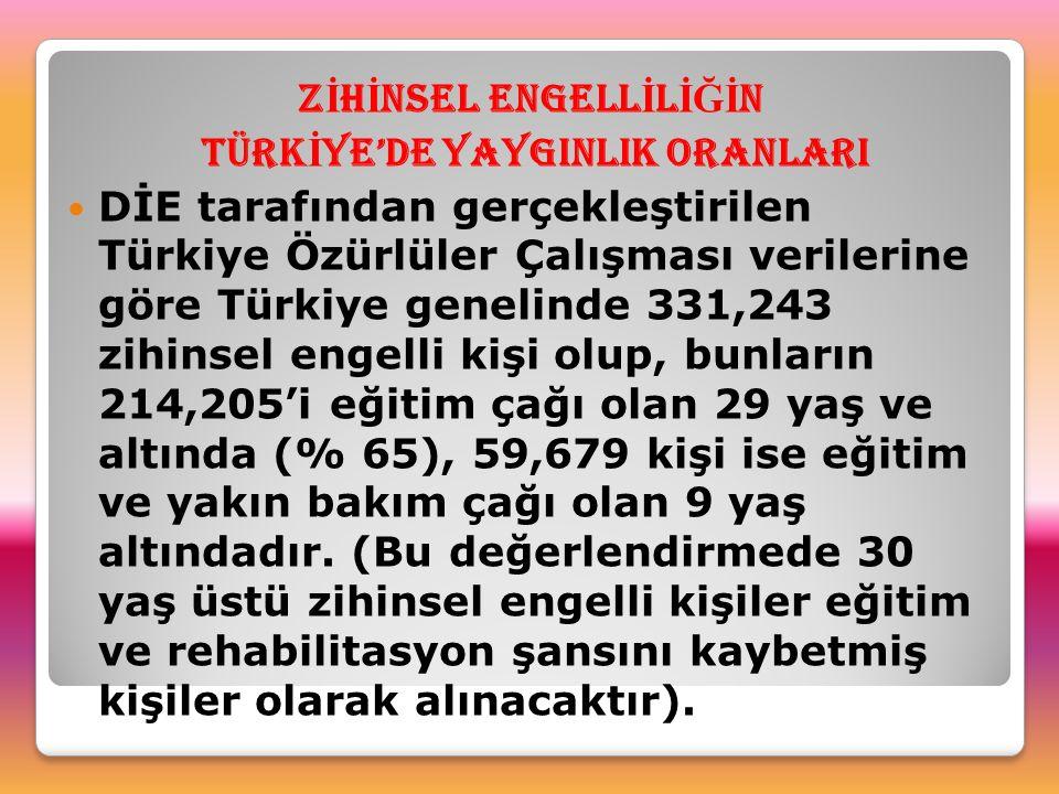 Z İ H İ NSEL ENGELL İ L İĞİ N TÜRK İ YE'DE YAYGINLIK ORANLARI DİE tarafından gerçekleştirilen Türkiye Özürlüler Çalışması verilerine göre Türkiye genelinde 331,243 zihinsel engelli kişi olup, bunların 214,205'i eğitim çağı olan 29 yaş ve altında (% 65), 59,679 kişi ise eğitim ve yakın bakım çağı olan 9 yaş altındadır.