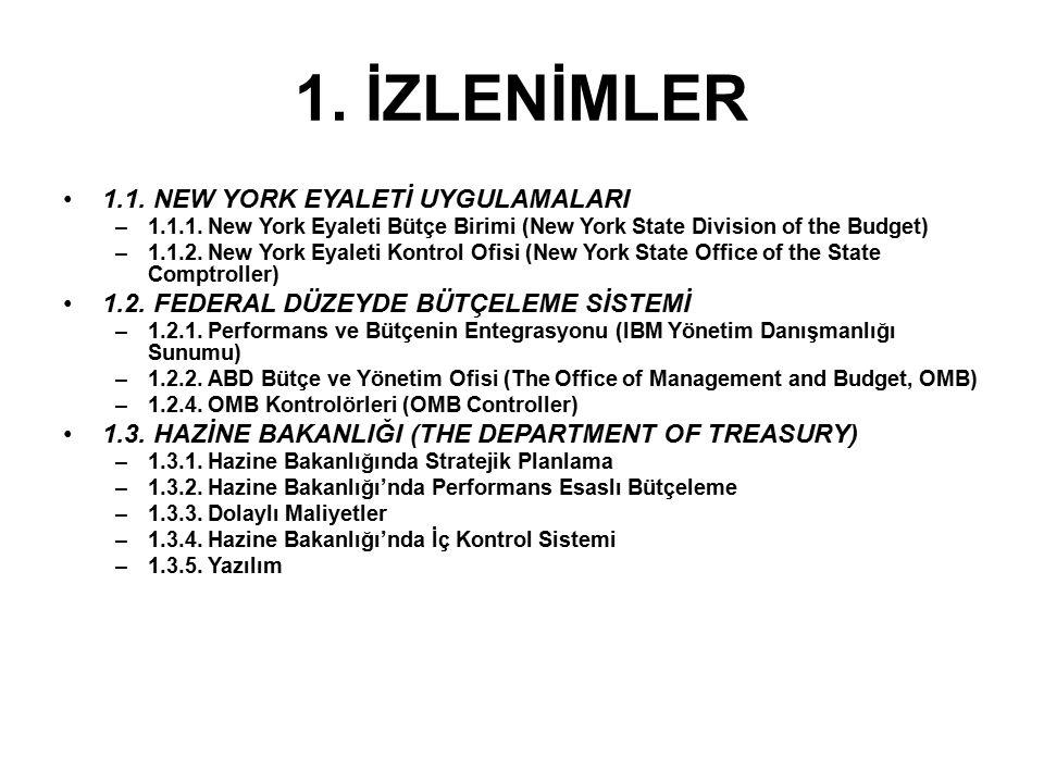 1. İZLENİMLER 1.1. NEW YORK EYALETİ UYGULAMALARI –1.1.1.