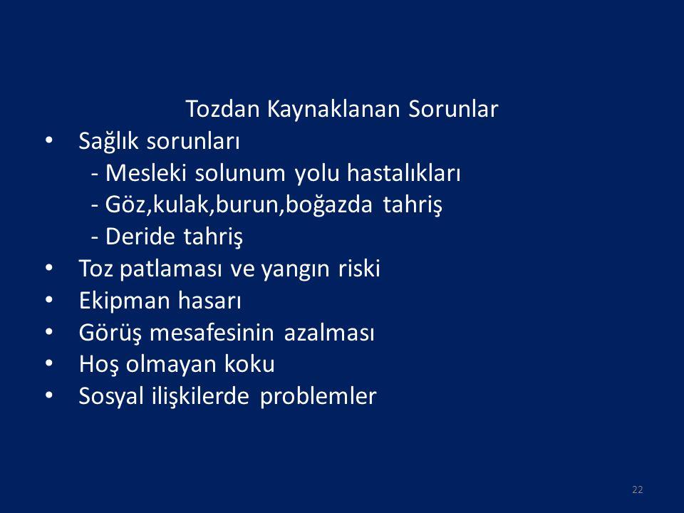 22 Tozdan Kaynaklanan Sorunlar Sağlık sorunları - Mesleki solunum yolu hastalıkları - Göz,kulak,burun,boğazda tahriş - Deride tahriş Toz patlaması ve