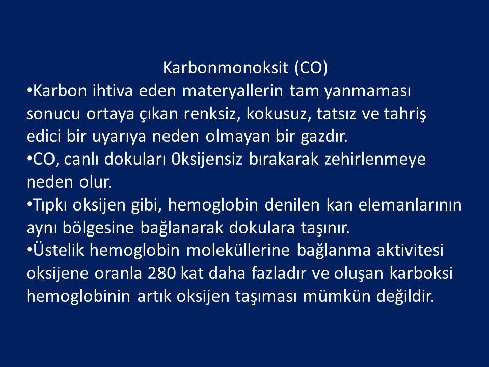 Karbonmonoksit (CO) Karbon ihtiva eden materyallerin tam yanmaması sonucu ortaya çıkan renksiz, kokusuz, tatsız ve tahriş edici bir uyarıya neden olma