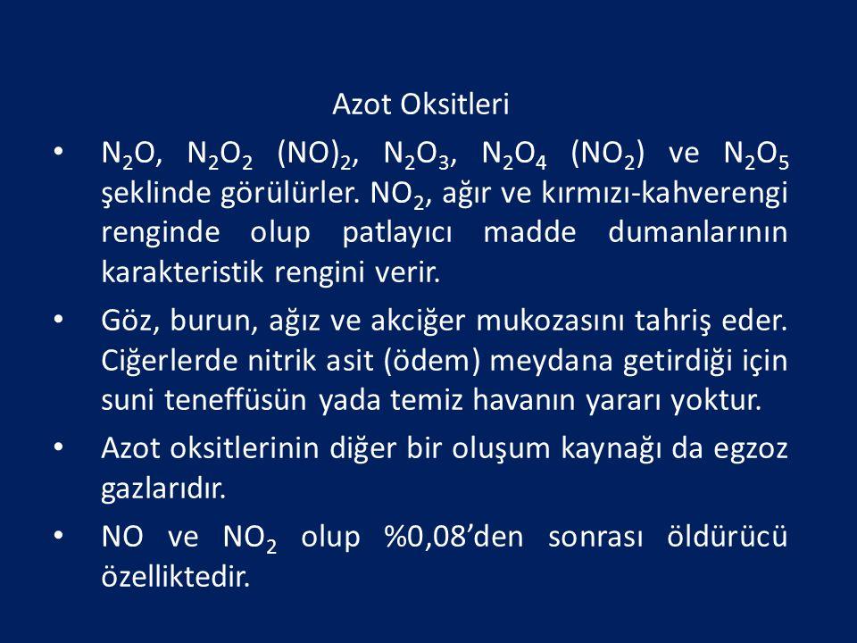 Azot Oksitleri N 2 O, N 2 O 2 (NO) 2, N 2 O 3, N 2 O 4 (NO 2 ) ve N 2 O 5 şeklinde görülürler. NO 2, ağır ve kırmızı-kahverengi renginde olup patlayıc