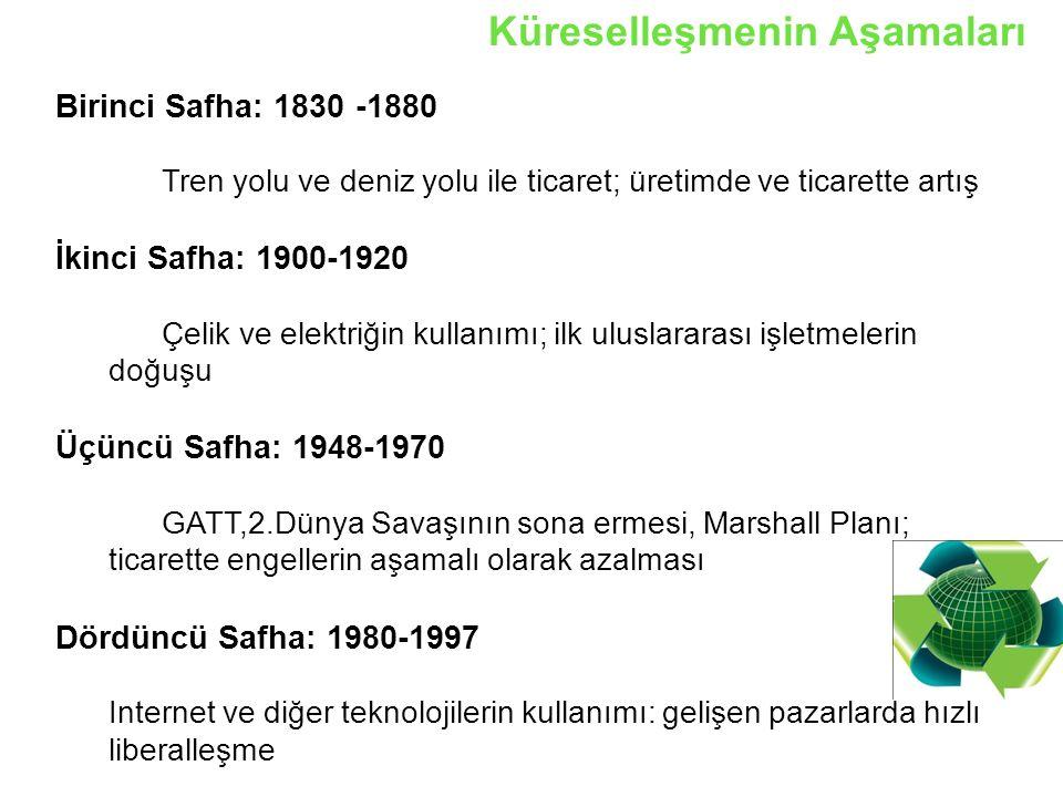 Küreselleşmenin Aşamaları Birinci Safha: 1830 -1880 Tren yolu ve deniz yolu ile ticaret; üretimde ve ticarette artış İkinci Safha: 1900-1920 Çelik ve elektriğin kullanımı; ilk uluslararası işletmelerin doğuşu Üçüncü Safha: 1948-1970 GATT,2.Dünya Savaşının sona ermesi, Marshall Planı; ticarette engellerin aşamalı olarak azalması Dördüncü Safha: 1980-1997 Internet ve diğer teknolojilerin kullanımı: gelişen pazarlarda hızlı liberalleşme