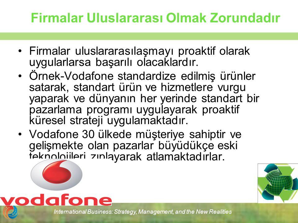 Firmalar Uluslararası Olmak Zorundadır Firmalar uluslararasılaşmayı proaktif olarak uygularlarsa başarılı olacaklardır. Örnek-Vodafone standardize edi