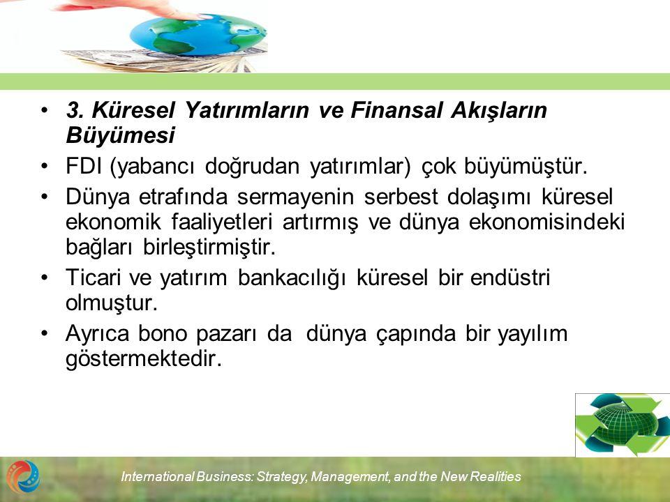 3. Küresel Yatırımların ve Finansal Akışların Büyümesi FDI (yabancı doğrudan yatırımlar) çok büyümüştür. Dünya etrafında sermayenin serbest dolaşımı k