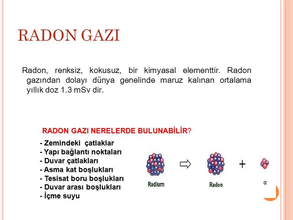 RADON GAZI Radon, renksiz, kokusuz, bir kimyasal elementtir. Radon gazından dolayı dünya genelinde maruz kalınan ortalama yıllık doz 1.3 mSv dir. RADO