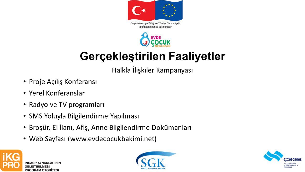 Gerçekleştirilen Faaliyetler Halkla İlişkiler Kampanyası Proje Açılış Konferansı Yerel Konferanslar Radyo ve TV programları SMS Yoluyla Bilgilendirme