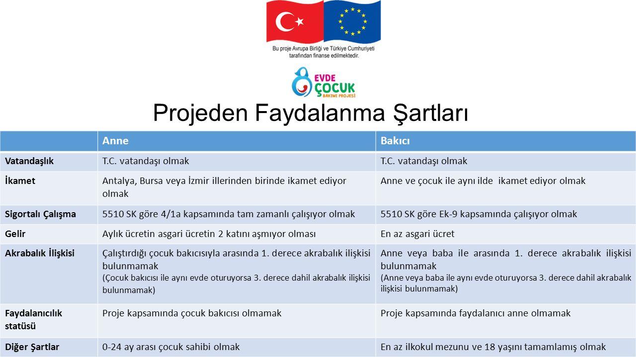 Projeden Faydalanma Şartları AnneBakıcı VatandaşlıkT.C. vatandaşı olmak İkametAntalya, Bursa veya İzmir illerinden birinde ikamet ediyor olmak Anne ve