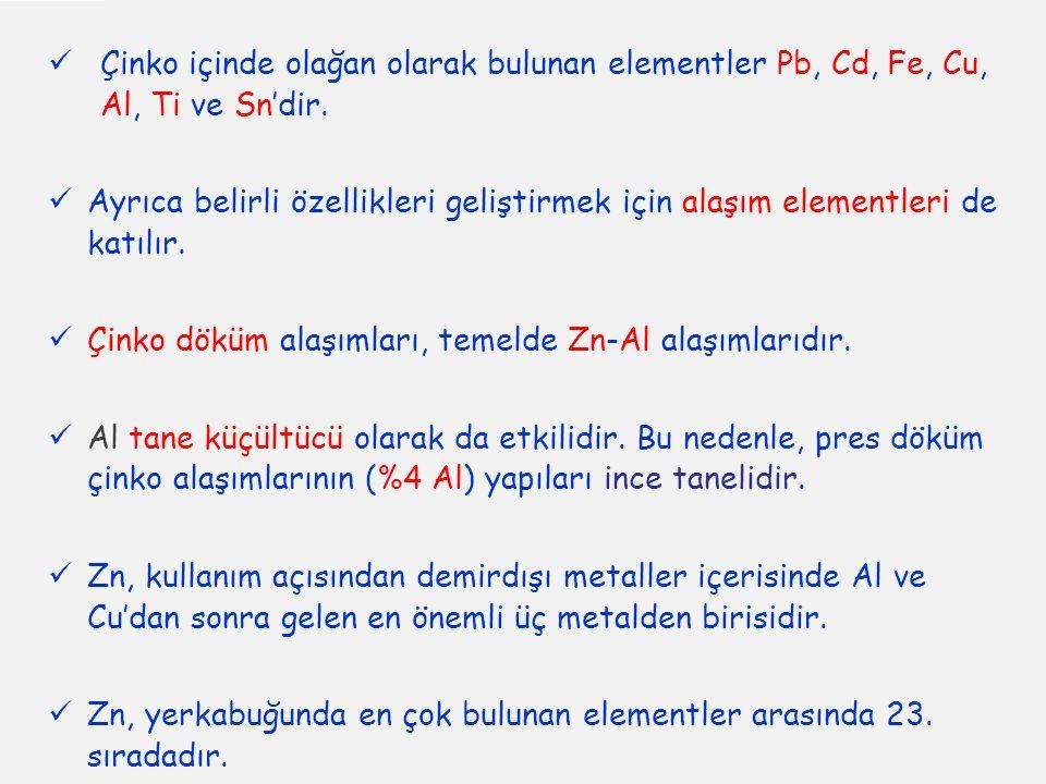 Çinko içinde olağan olarak bulunan elementler Pb, Cd, Fe, Cu, Al, Ti ve Sn'dir.