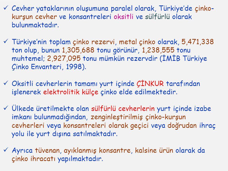 Cevher yataklarının oluşumuna paralel olarak, Türkiye'de çinko- kurşun cevher ve konsantreleri oksitli ve sülfürlü olarak bulunmaktadır.