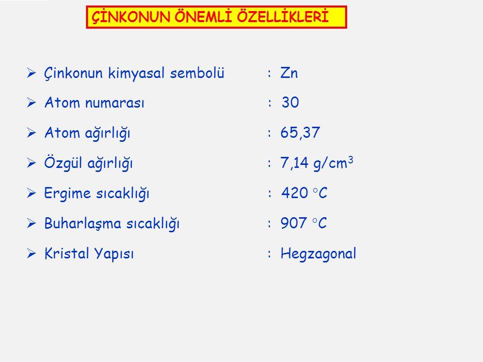 ÇİNKONUN ÖNEMLİ ÖZELLİKLERİ  Çinkonun kimyasal sembolü : Zn  Atom numarası : 30  Atom ağırlığı: 65,37  Özgül ağırlığı: 7,14 g/cm 3  Ergime sıcaklığı : 420  C  Buharlaşma sıcaklığı: 907  C  Kristal Yapısı : Hegzagonal