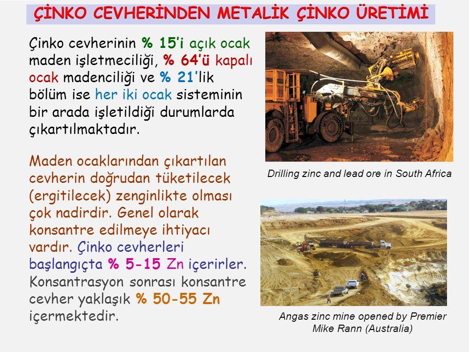 Angas zinc mine opened by Premier Mike Rann (Australia) Drilling zinc and lead ore in South Africa Çinko cevherinin % 15'i açık ocak maden işletmeciliği, % 64'ü kapalı ocak madenciliği ve % 21'lik bölüm ise her iki ocak sisteminin bir arada işletildiği durumlarda çıkartılmaktadır.