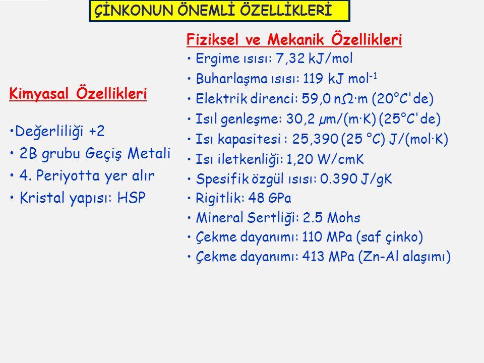 ÇİNKONUN ÖNEMLİ ÖZELLİKLERİ Fiziksel ve Mekanik Özellikleri Ergime ısısı: 7,32 kJ/mol Buharlaşma ısısı: 119 kJ mol -1 Elektrik direnci: 59,0 nΩ·m (20°C de) Isıl genleşme: 30,2 µm/(m·K) (25°C de) Isı kapasitesi : 25,390 (25 °C) J/(mol·K) Isı iletkenliği: 1,20 W/cmK Spesifik özgül ısısı: 0.390 J/gK Rigitlik: 48 GPa Mineral Sertliği: 2.5 Mohs Çekme dayanımı: 110 MPa (saf çinko) Çekme dayanımı: 413 MPa (Zn-Al alaşımı) Kimyasal Özellikleri Değerliliği +2 2B grubu Geçiş Metali 4.