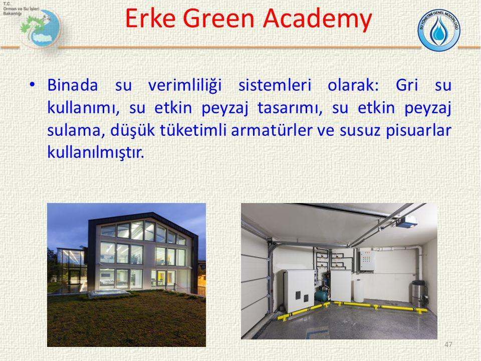 Erke Green Academy Binada su verimliliği sistemleri olarak: Gri su kullanımı, su etkin peyzaj tasarımı, su etkin peyzaj sulama, düşük tüketimli armatürler ve susuz pisuarlar kullanılmıştır.