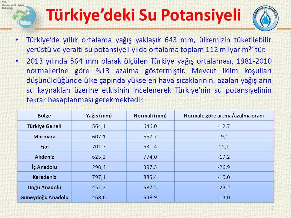 Türkiye'deki Su Potansiyeli Türkiye'de yıllık ortalama yağış yaklaşık 643 mm, ülkemizin tüketilebilir yerüstü ve yeraltı su potansiyeli yılda ortalama toplam 112 milyar m 3 ' tür.