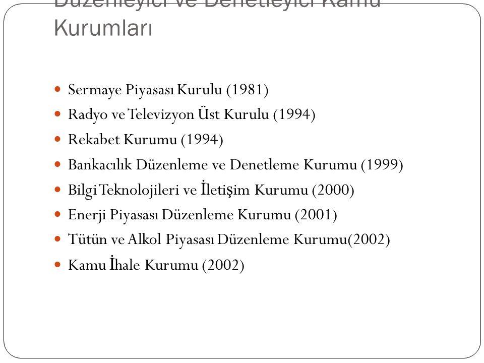 Düzenleyici ve Denetleyici Kamu Kurumları Sermaye Piyasası Kurulu (1981) Radyo ve Televizyon Üst Kurulu (1994) Rekabet Kurumu (1994) Bankacılık Düzenleme ve Denetleme Kurumu (1999) Bilgi Teknolojileri ve İ leti ş im Kurumu (2000) Enerji Piyasası Düzenleme Kurumu (2001) Tütün ve Alkol Piyasası Düzenleme Kurumu(2002) Kamu İ hale Kurumu (2002)