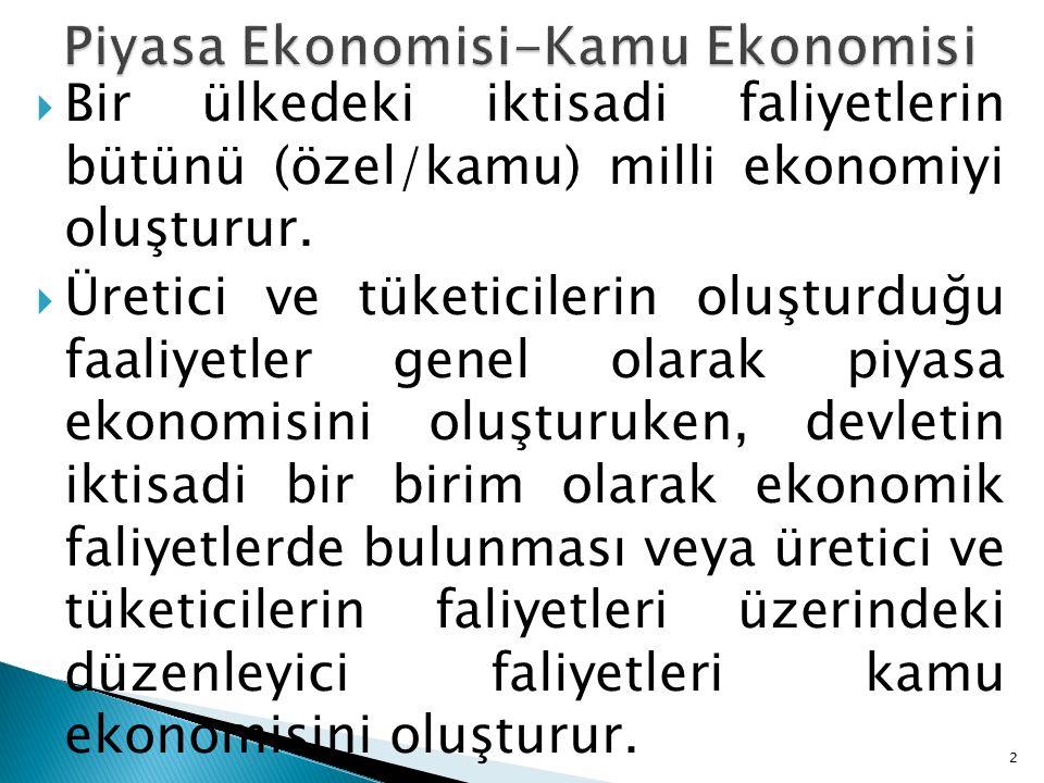  Bir ülkedeki iktisadi faliyetlerin bütünü (özel/kamu) milli ekonomiyi oluşturur.