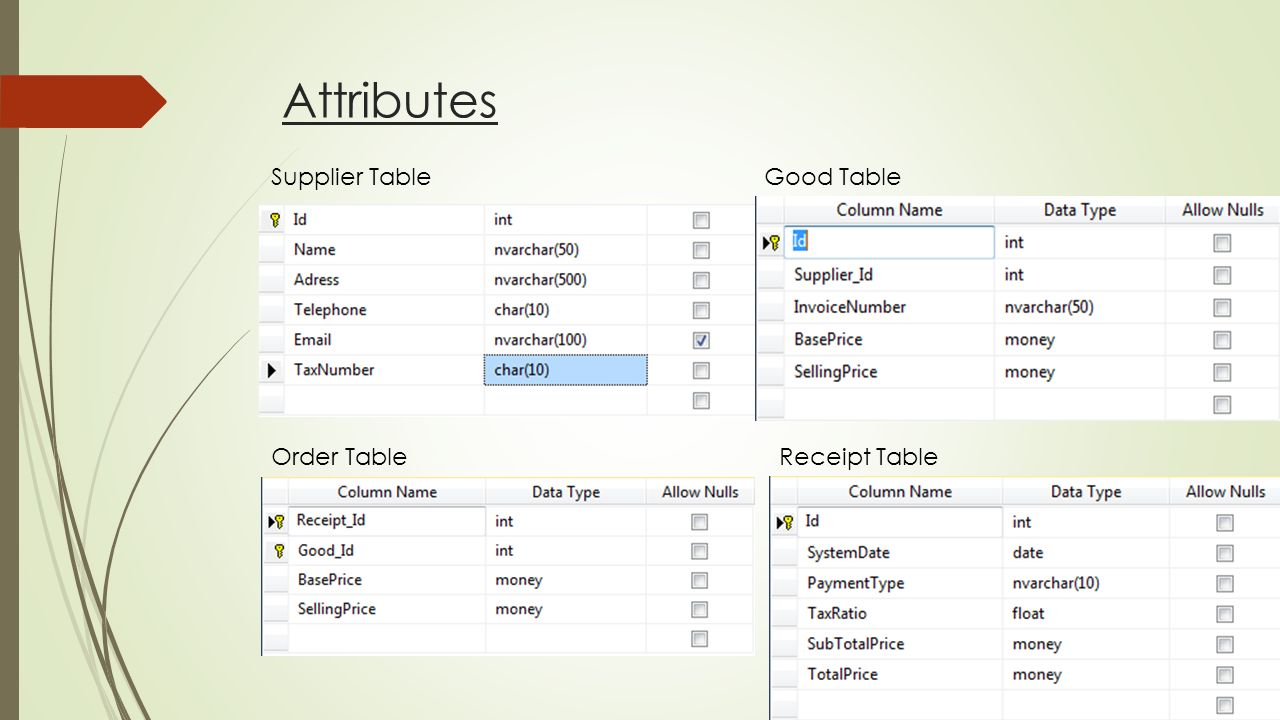 Attributes Supplier TableGood Table Order TableReceipt Table
