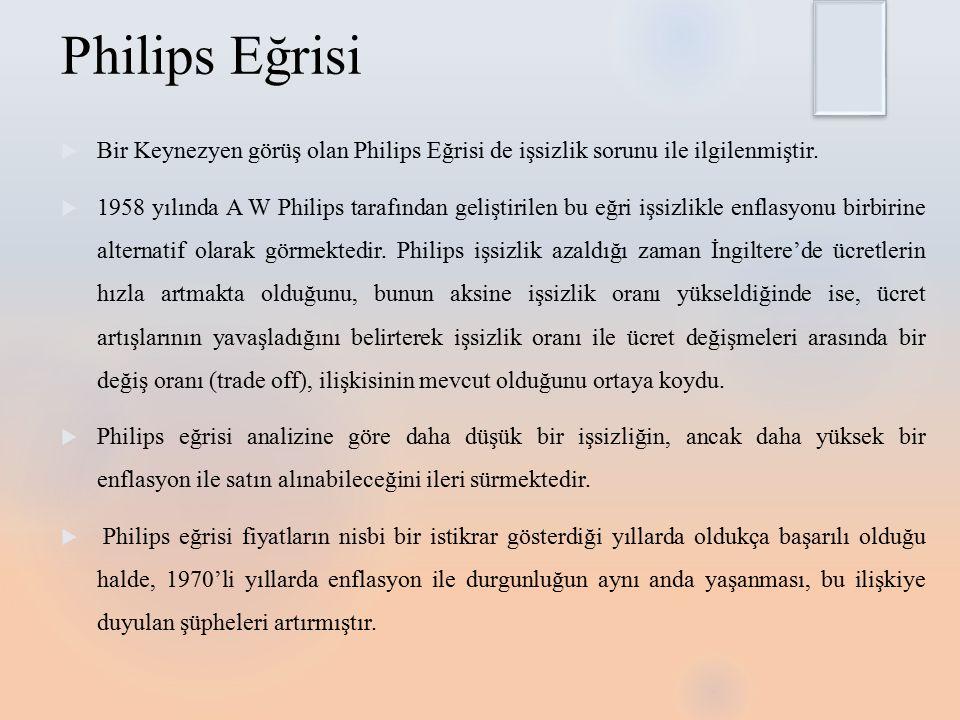 Philips Eğrisi  Bir Keynezyen görüş olan Philips Eğrisi de işsizlik sorunu ile ilgilenmiştir.