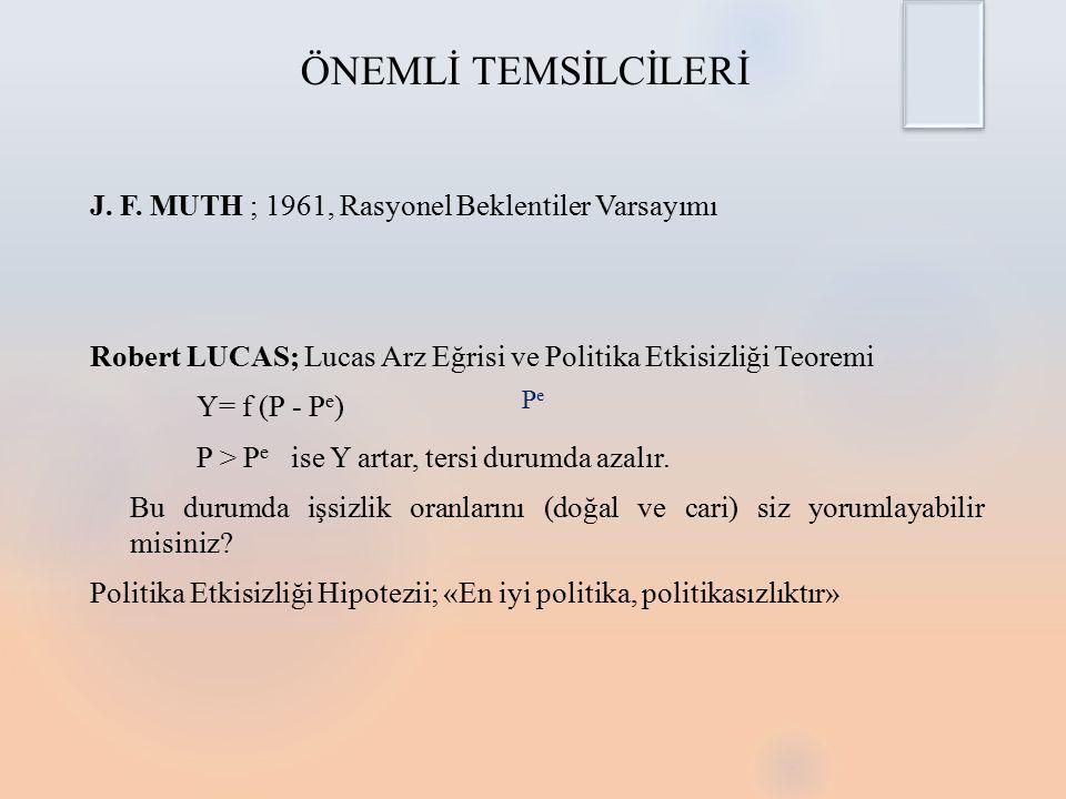 ÖNEMLİ TEMSİLCİLERİ J.F.