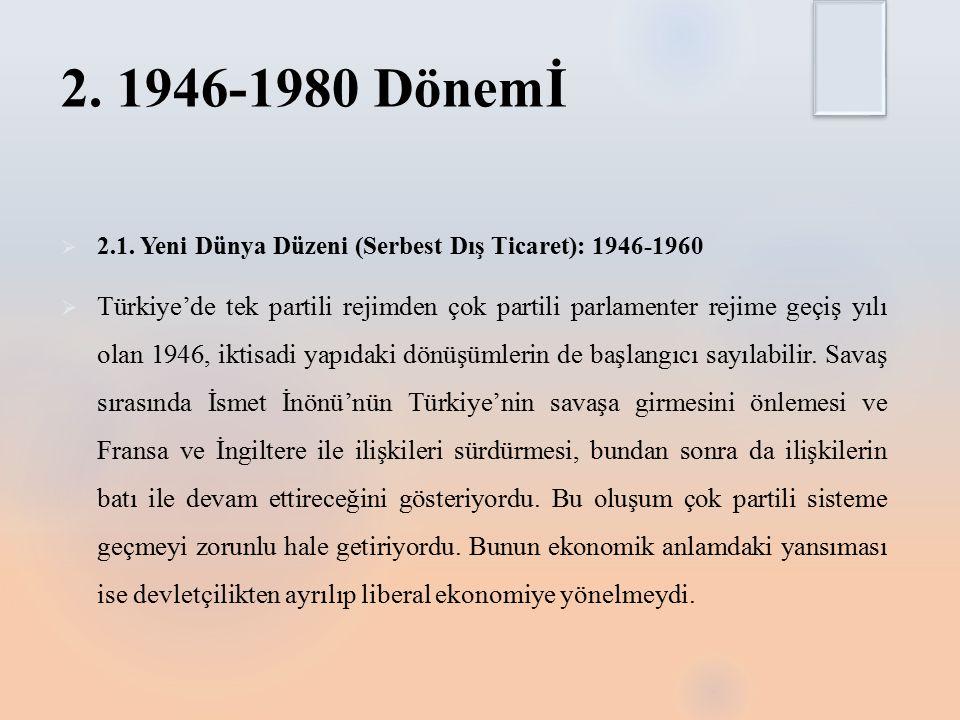 2.1946-1980 Dönemİ  2.1.