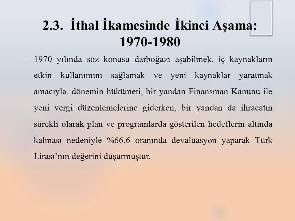 3.1980'den Günümüze  3.1.