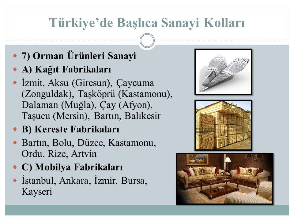 Türkiye'de Başlıca Sanayi Kolları 7) Orman Ürünleri Sanayi A) Kağıt Fabrikaları İzmit, Aksu (Giresun), Çaycuma (Zonguldak), Taşköprü (Kastamonu), Dala