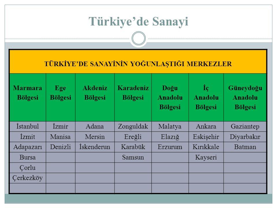 Türkiye'de Sanayi TÜRKİYE'DE SANAYİNİN YOĞUNLAŞTIĞI MERKEZLER Marmara Bölgesi Ege Bölgesi Akdeniz Bölgesi Karadeniz Bölgesi Doğu Anadolu Bölgesi İç An