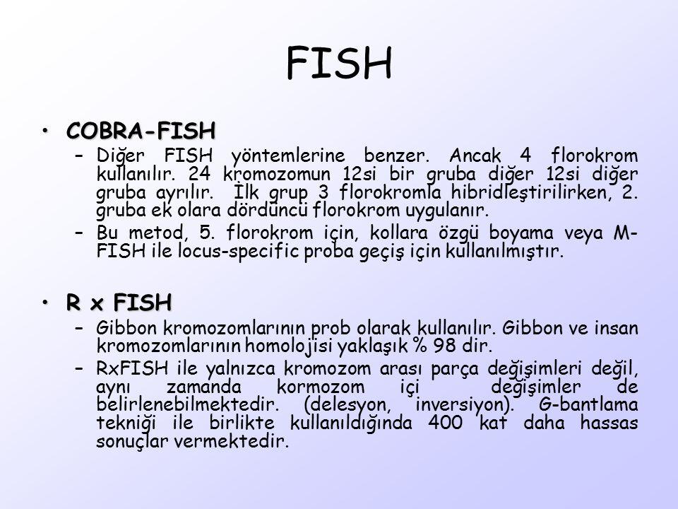 FISH COBRA-FISHCOBRA-FISH –Diğer FISH yöntemlerine benzer. Ancak 4 florokrom kullanılır. 24 kromozomun 12si bir gruba diğer 12si diğer gruba ayrılır.