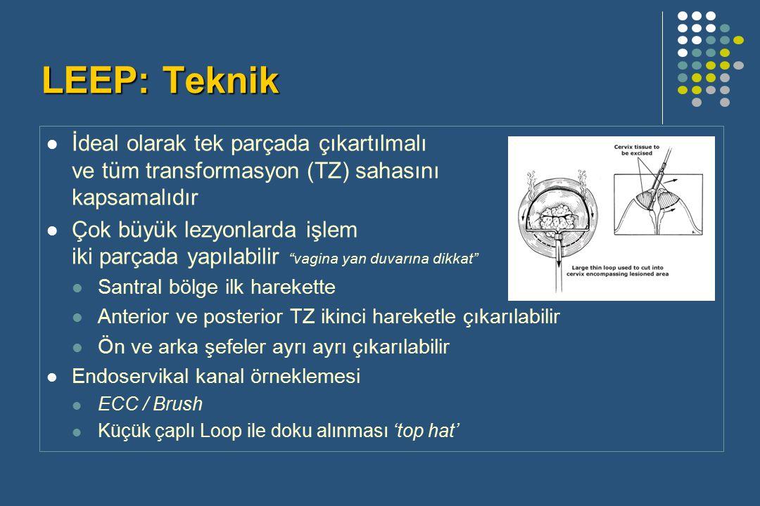 LEEP: Teknik İdeal olarak tek parçada çıkartılmalı ve tüm transformasyon (TZ) sahasını kapsamalıdır Çok büyük lezyonlarda işlem iki parçada yapılabilir vagina yan duvarına dikkat Santral bölge ilk harekette Anterior ve posterior TZ ikinci hareketle çıkarılabilir Ön ve arka şefeler ayrı ayrı çıkarılabilir Endoservikal kanal örneklemesi ECC / Brush Küçük çaplı Loop ile doku alınması 'top hat'