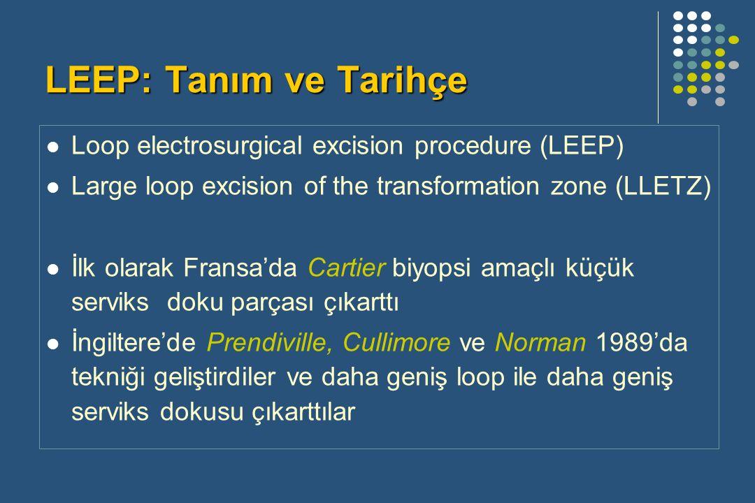 LEEP: Tanım ve Tarihçe Loop electrosurgical excision procedure (LEEP) Large loop excision of the transformation zone (LLETZ) İlk olarak Fransa'da Cartier biyopsi amaçlı küçük serviks doku parçası çıkarttı İngiltere'de Prendiville, Cullimore ve Norman 1989'da tekniği geliştirdiler ve daha geniş loop ile daha geniş serviks dokusu çıkarttılar