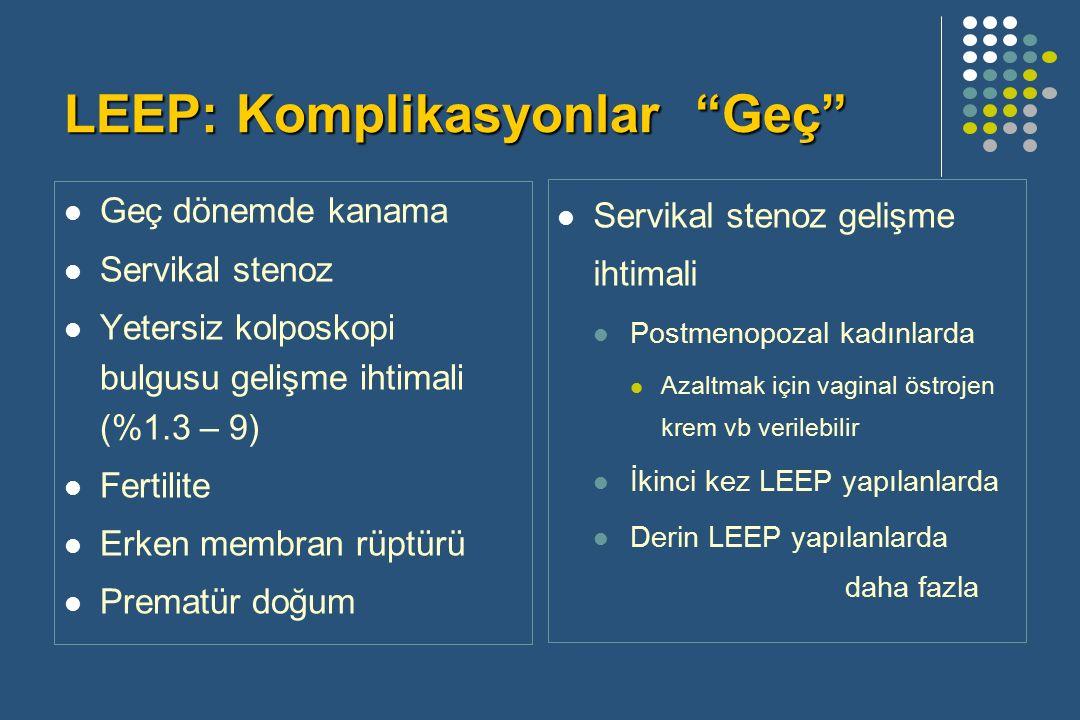 Geç dönemde kanama Servikal stenoz Yetersiz kolposkopi bulgusu gelişme ihtimali (%1.3 – 9) Fertilite Erken membran rüptürü Prematür doğum Servikal stenoz gelişme ihtimali Postmenopozal kadınlarda Azaltmak için vaginal östrojen krem vb verilebilir İkinci kez LEEP yapılanlarda Derin LEEP yapılanlarda daha fazla LEEP: Komplikasyonlar Geç