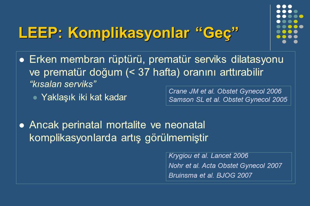 LEEP: Komplikasyonlar Geç Erken membran rüptürü, prematür serviks dilatasyonu ve prematür doğum (< 37 hafta) oranını arttırabilir kısalan serviks Yaklaşık iki kat kadar Ancak perinatal mortalite ve neonatal komplikasyonlarda artış görülmemiştir Krygiou et al.