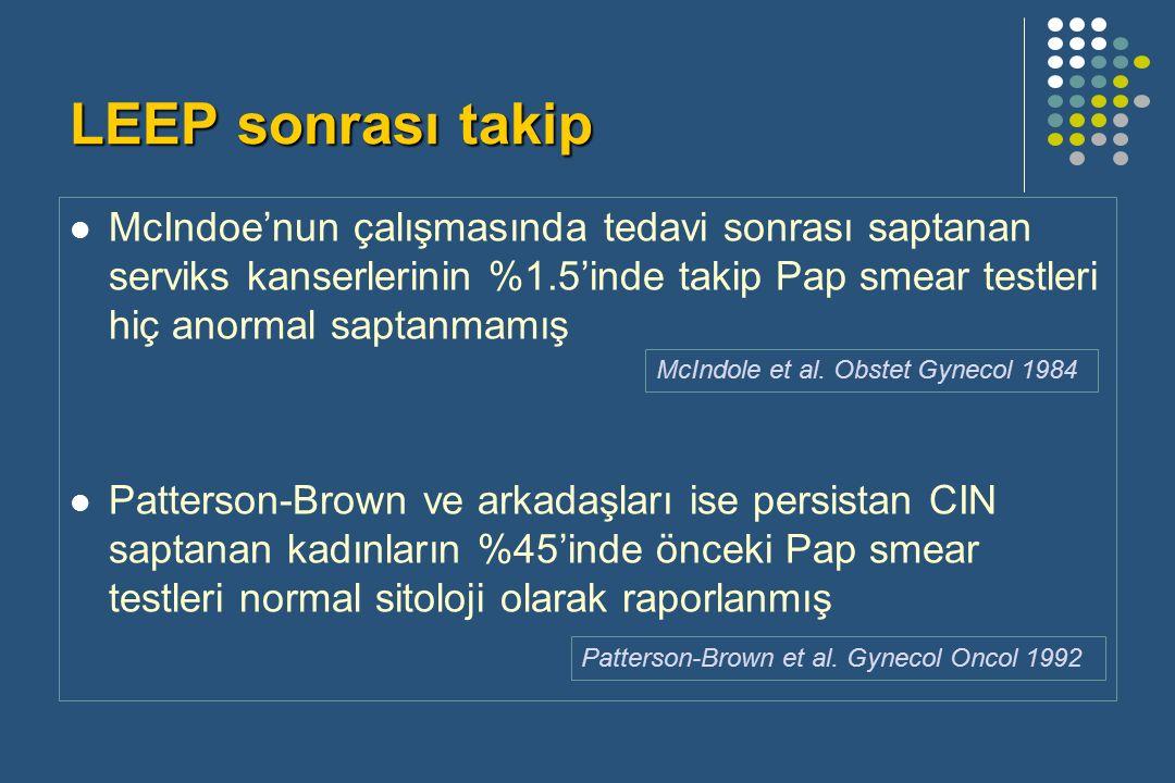 LEEP sonrası takip McIndoe'nun çalışmasında tedavi sonrası saptanan serviks kanserlerinin %1.5'inde takip Pap smear testleri hiç anormal saptanmamış Patterson-Brown ve arkadaşları ise persistan CIN saptanan kadınların %45'inde önceki Pap smear testleri normal sitoloji olarak raporlanmış Patterson-Brown et al.