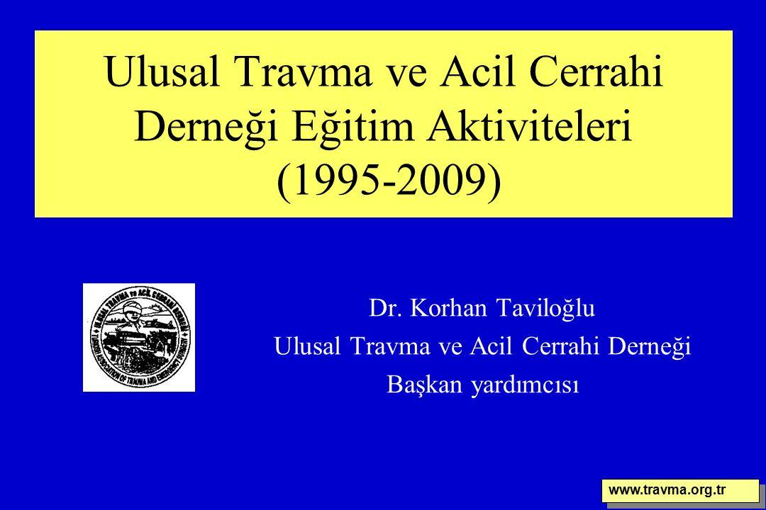 Ulusal Travma ve Acil Cerrahi Derneği Eğitim Aktiviteleri (1995-2009) Dr. Korhan Taviloğlu Ulusal Travma ve Acil Cerrahi Derneği Başkan yardımcısı www