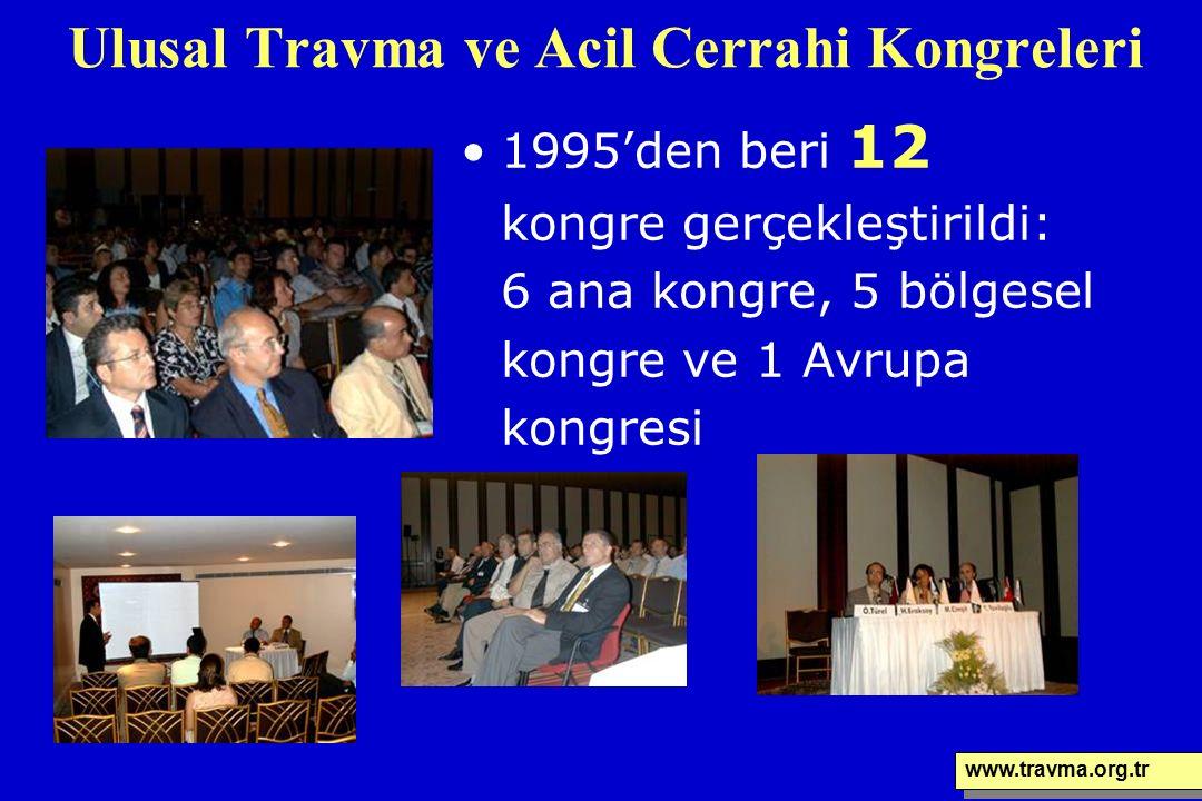Ulusal Travma ve Acil Cerrahi Kongreleri 1995'den beri 12 kongre gerçekleştirildi: 6 ana kongre, 5 bölgesel kongre ve 1 Avrupa kongresi www.travma.org