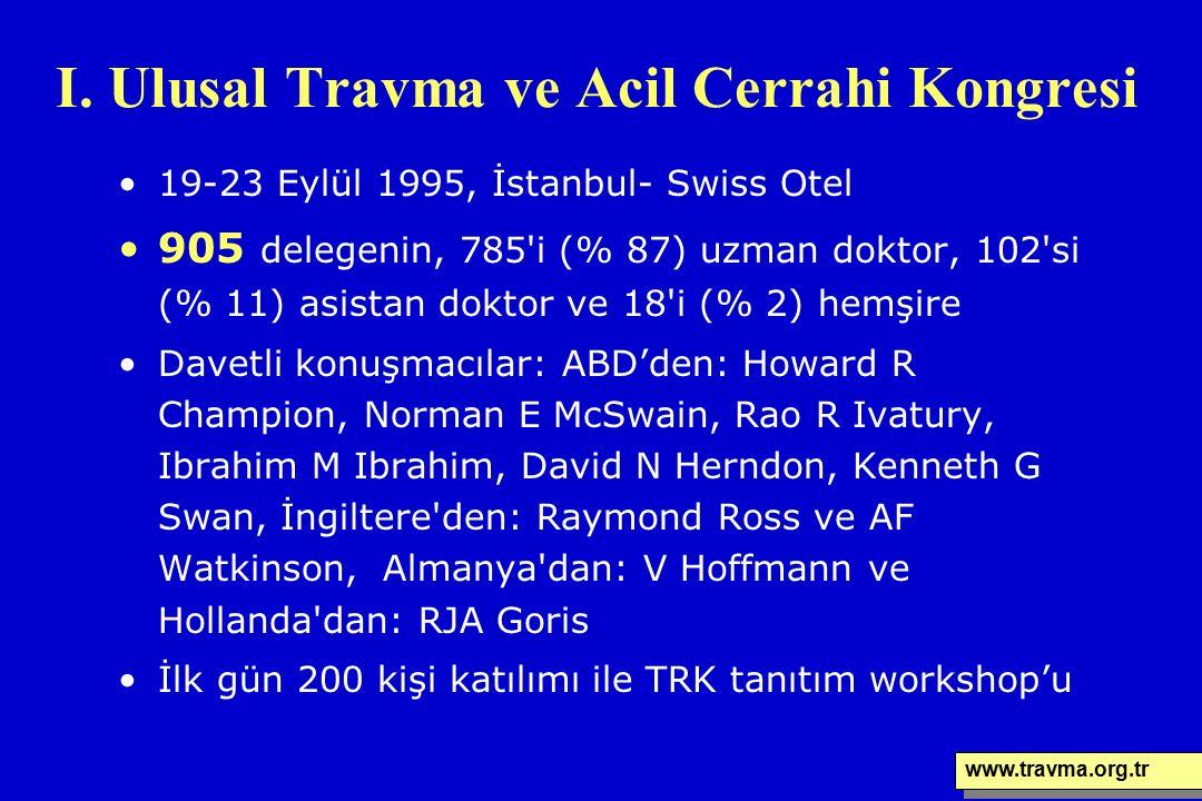 I. Ulusal Travma ve Acil Cerrahi Kongresi 19-23 Eylül 1995, İstanbul- Swiss Otel 905 delegenin, 785'i (% 87) uzman doktor, 102'si (% 11) asistan dokto