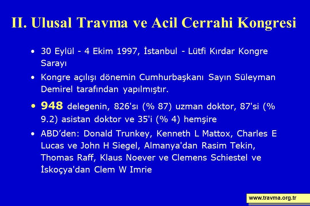 II. Ulusal Travma ve Acil Cerrahi Kongresi 30 Eylül - 4 Ekim 1997, İstanbul - Lütfi Kırdar Kongre Sarayı Kongre açılışı dönemin Cumhurbaşkanı Sayın Sü