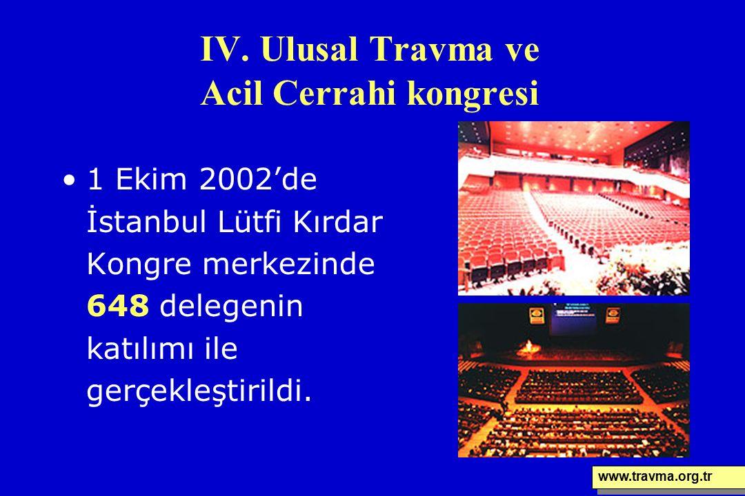 IV. Ulusal Travma ve Acil Cerrahi kongresi 1 Ekim 2002'de İstanbul Lütfi Kırdar Kongre merkezinde 648 delegenin katılımı ile gerçekleştirildi. www.tra