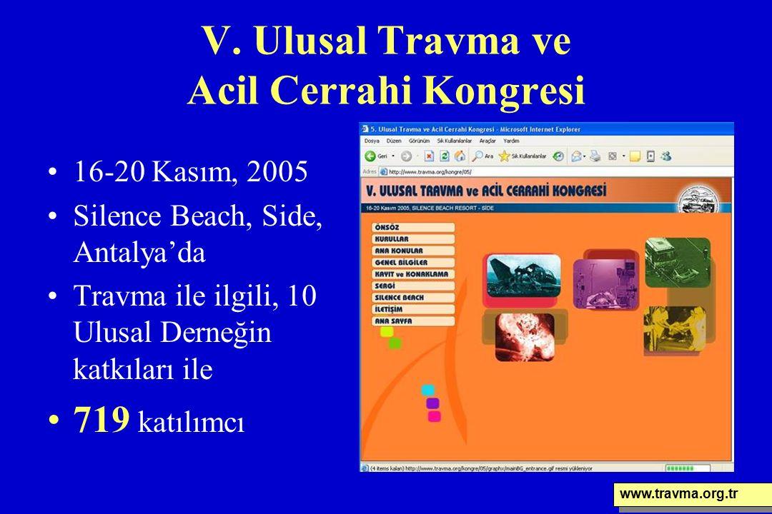 V. Ulusal Travma ve Acil Cerrahi Kongresi 16-20 Kasım, 2005 Silence Beach, Side, Antalya'da Travma ile ilgili, 10 Ulusal Derneğin katkıları ile 719 ka