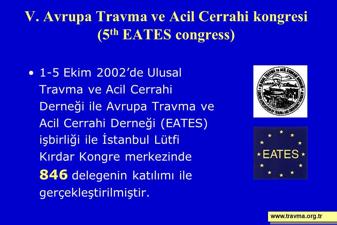V. Avrupa Travma ve Acil Cerrahi kongresi (5 th EATES congress) 1-5 Ekim 2002'de Ulusal Travma ve Acil Cerrahi Derneği ile Avrupa Travma ve Acil Cerra