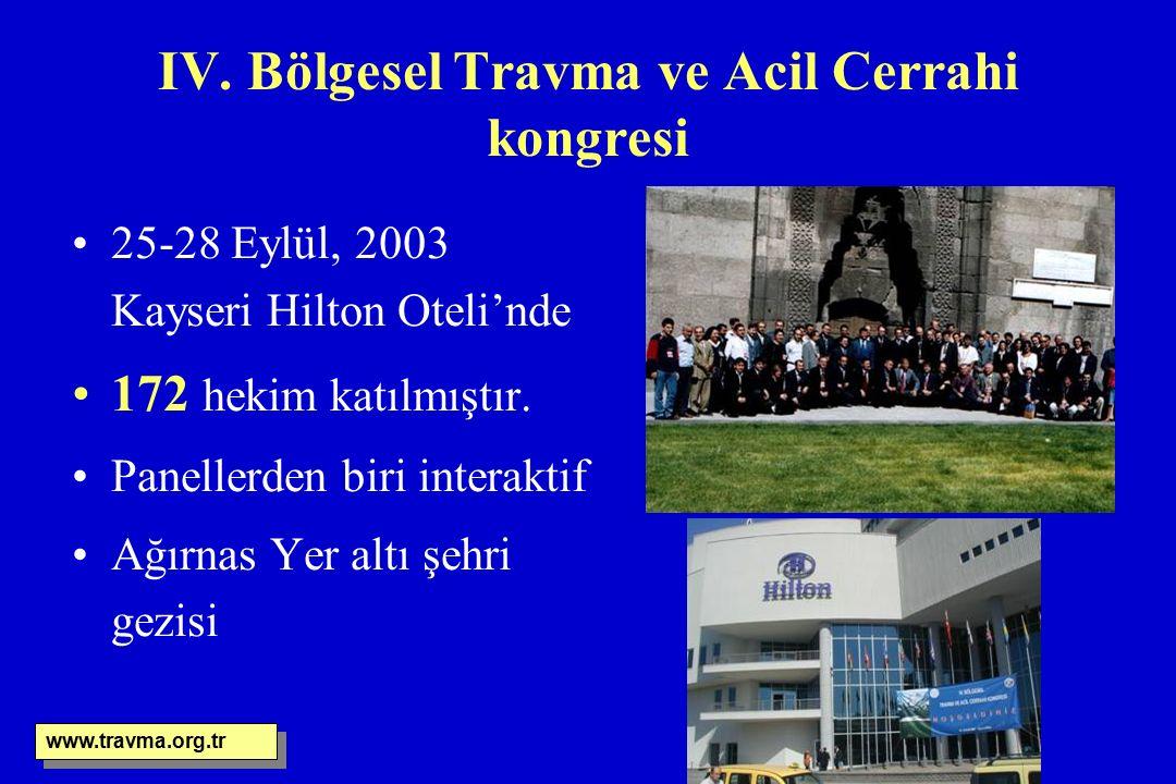IV. Bölgesel Travma ve Acil Cerrahi kongresi 25-28 Eylül, 2003 Kayseri Hilton Oteli'nde 172 hekim katılmıştır. Panellerden biri interaktif Ağırnas Yer